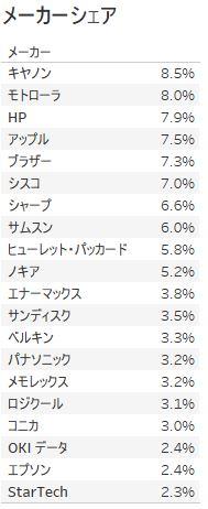 %e3%82%b7%e3%82%a7%e3%82%a2%ef%bc%91