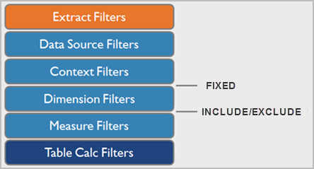 calculations_lod_filters
