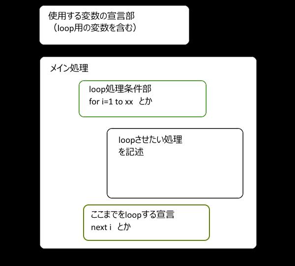 loop_img01