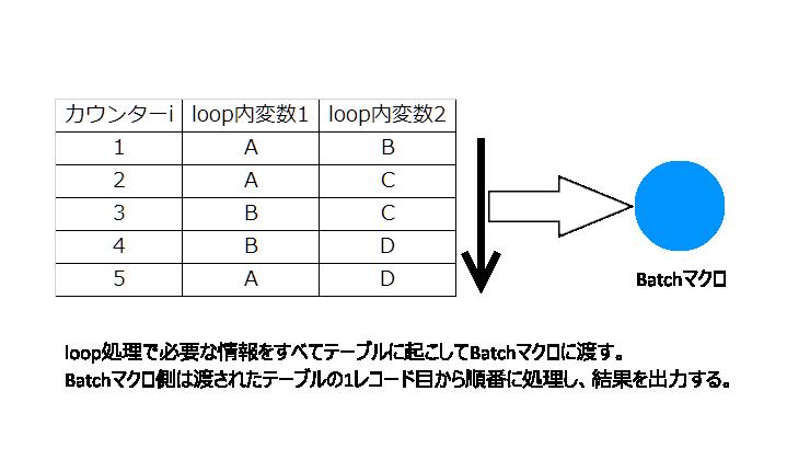 loop_img02