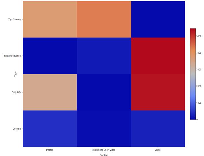 Blog_Heatmap - Facebook_Insights_Data_Export_Post_Level_Po_Ichigo_JP_2021_03_25 2021-03-26 16.11.58