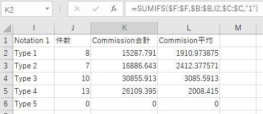 Excel集計結果