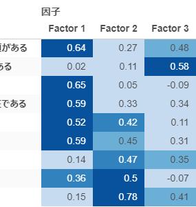 FactorAnalysis_Top